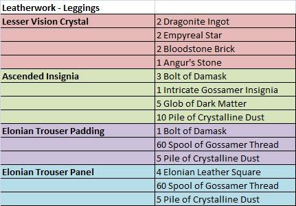gw2-ascended-armor-crafting-leatherwork-leggings