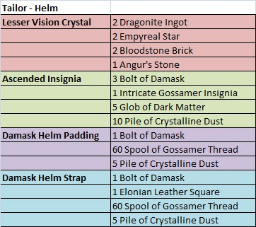gw2-ascended-armor-crafting-tailor-helm