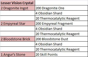gw2-ascended-armor-crafting-tailor-lesser-vision-crystal