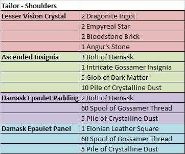 gw2-ascended-armor-crafting-tailor-shoulders