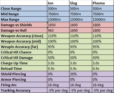 swtor-railgun-comparison-galactic-starfighter