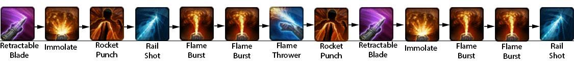 swtor-advanced-prototype-powertech-dps-class-guide-rotation