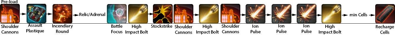 swtor-assault-specialist-vanguard-dps-class-guide-opening-rotation