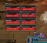 swtor-corruption-sorcerer-healer-guide-ui-setup-3