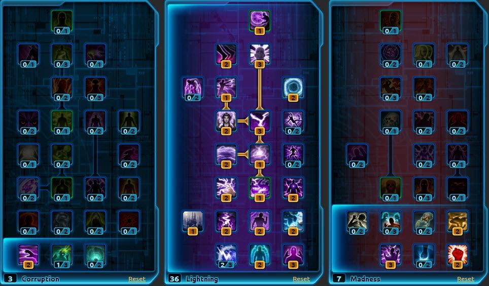 swtor-lightning-sorcerer-dps-class-guide-build