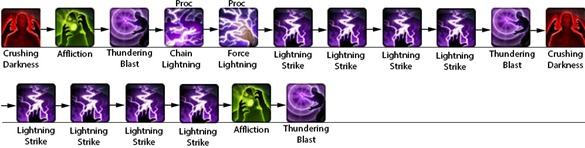 swtor-lightning-sorcerer-dps-guide-rotation