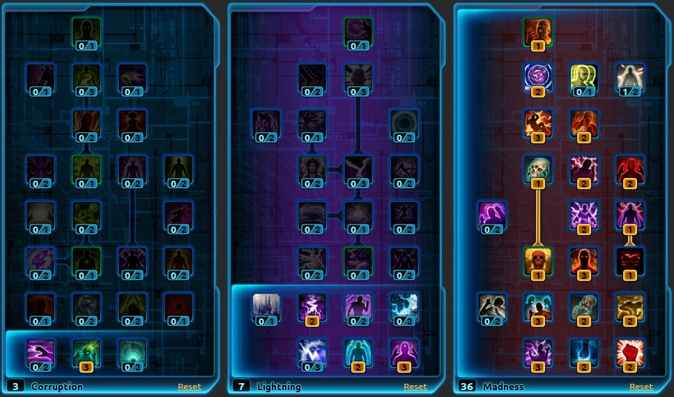 swtor-madness-sorcerer-dps-class-guide-build