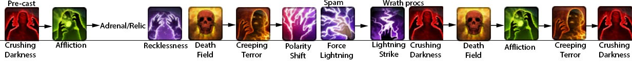 swtor-madness-sorcerer-dps-guide-opening-rotation-2