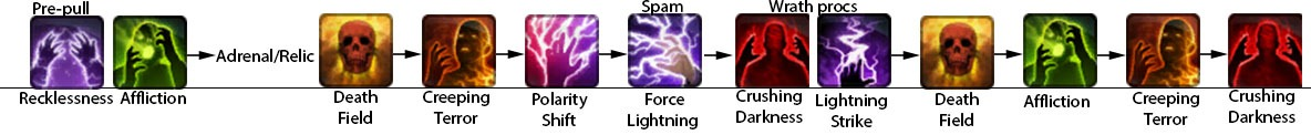 swtor-madness-sorcerer-dps-guide-rotation