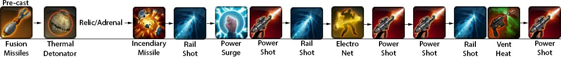 swtor-pyrotech-mercenary-dps-guide-opening-rotation