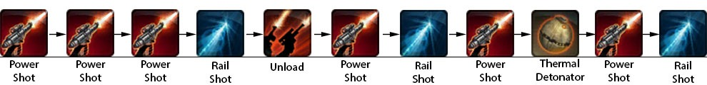 swtor-pyrotech-mercenary-dps-guide-rotation-1