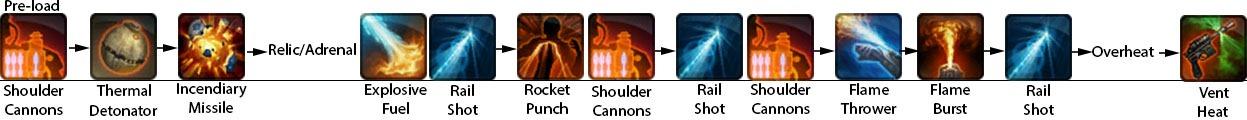 swtor-pyrotech-powertech-dps-class-guide-opening-rotation-2