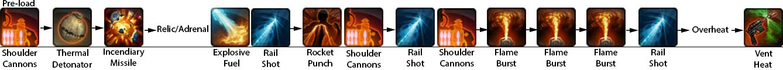 swtor-pyrotech-powertech-dps-class-guide-opening-rotation