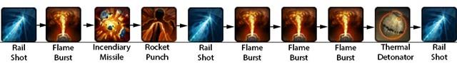 swtor-pyrotech-powertech-dps-class-guide-rotation