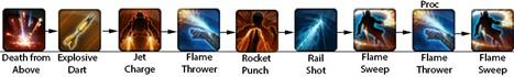 swtor-shield-tech-powertech-tanking-guide-aoe-rotation-1