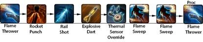 swtor-shield-tech-powertech-tanking-guide-aoe-rotation-2