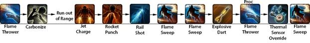 swtor-shield-tech-powertech-tanking-guide-aoe-rotation-3