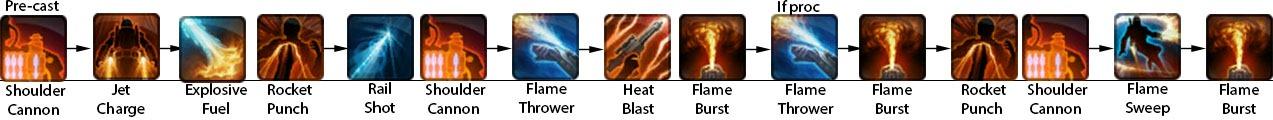 swtor-shield-tech-powertech-tanking-guide-opening-rotation