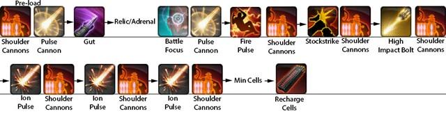 swtor-tactics-vanguard-dps-class-guide-opening-rotation