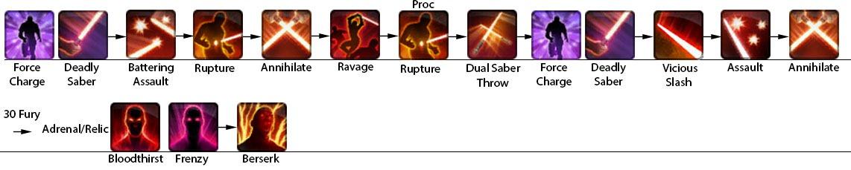 swtor-annihilation-marauder-dps-class-guide-opening-rotation