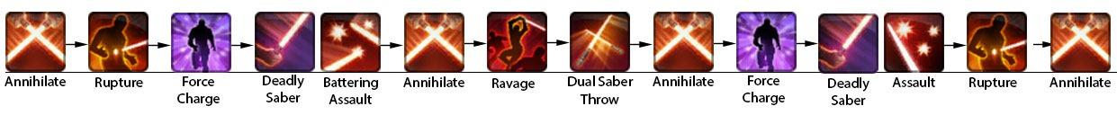 swtor-annihilation-marauder-dps-class-guide-rotation