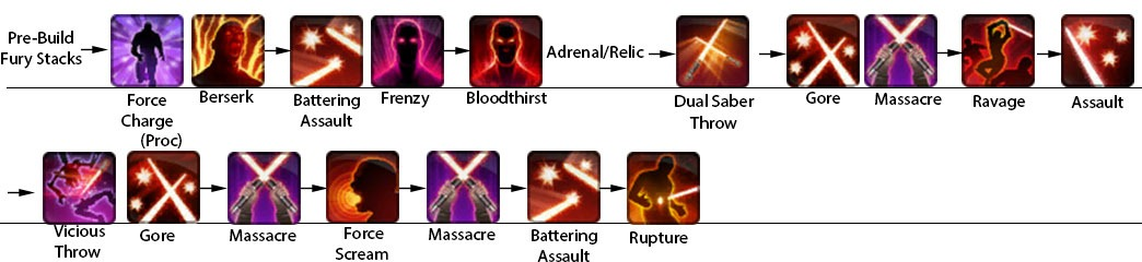 swtor-carnage-marauder-dps-class-guide-opening-rotation