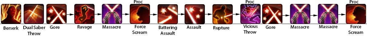 swtor-carnage-marauder-dps-class-guide-rotation-1