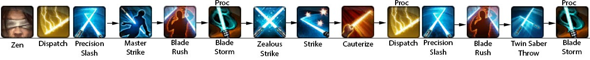 swtor-combat-sentinel-dps-class-guide-rotation-2