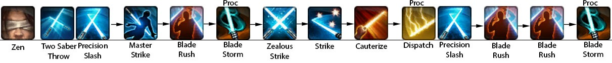 swtor-combat-sentinel-dps-class-guide-rotation