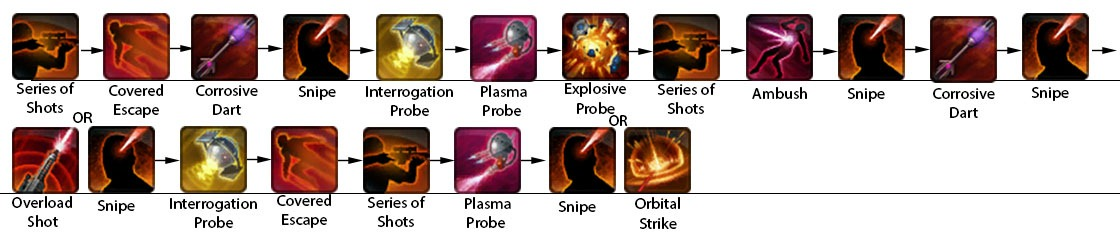 swtor-engineering-sniper-dps-guide-rotation