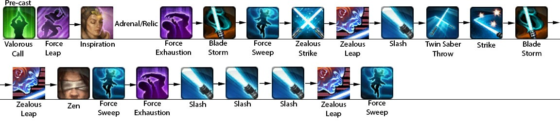 swtor-focus-sentinel-dps-class-guide-opening-rotation