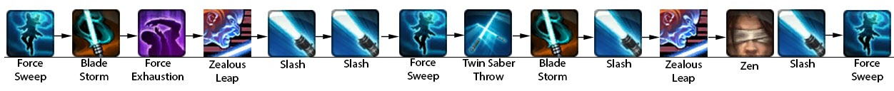 swtor-focus-sentinel-dps-class-guide-rotation-1