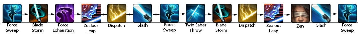 swtor-focus-sentinel-dps-class-guide-rotation-2