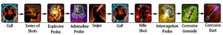 swtor-hybrid-engineering-sniper-dps-guide-rotation-7
