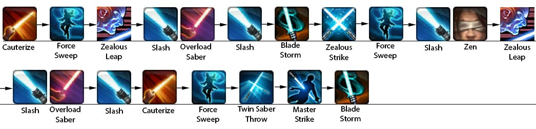 swtor-hybrid-sentinel-dps-class-guide-rotation-1