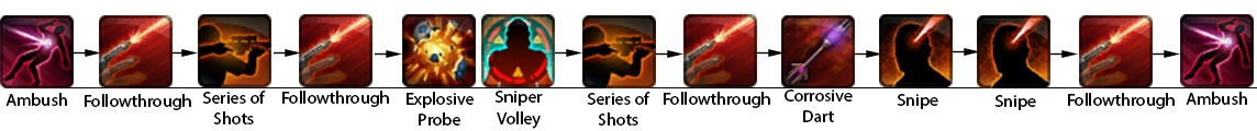 swtor-marksman-sniper-dps-guide-rotation-2
