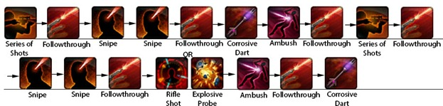 swtor-marksman-sniper-dps-guide-rotation-3