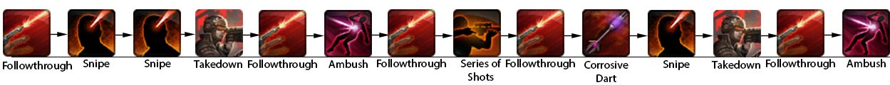 swtor-marksman-sniper-dps-guide-rotation-4