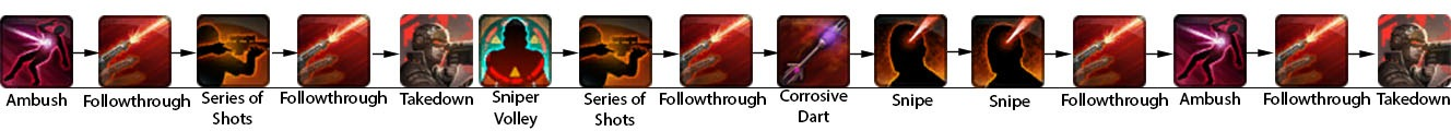 swtor-marksman-sniper-dps-guide-rotation-5