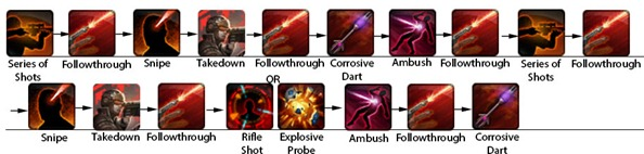 swtor-marksman-sniper-dps-guide-rotation-6