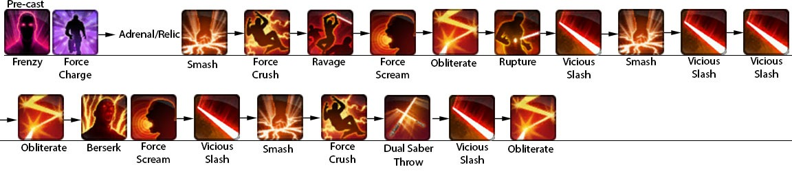swtor-rage-marauder-dps-class-guide-opening-rotation-2