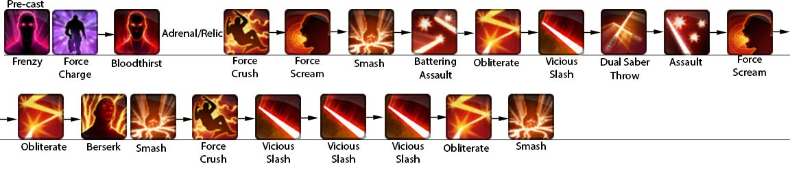 swtor-rage-marauder-dps-class-guide-opening-rotation