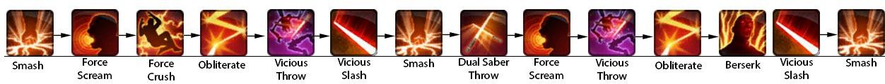 swtor-rage-marauder-dps-class-guide-rotation-2