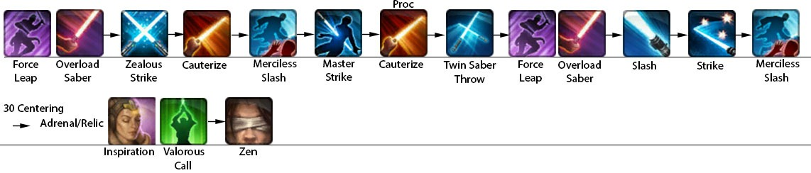 swtor-watchman-sentinel-dps-class-guide-opening-rotation