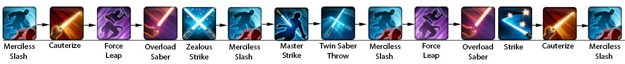 swtor-watchman-sentinel-dps-class-guide-rotation