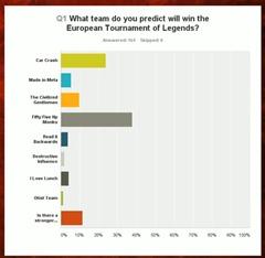 gw2-tournament-of-legends-poll