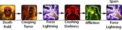 swtor-madness-sorcerer-dps-guide-rotation-1