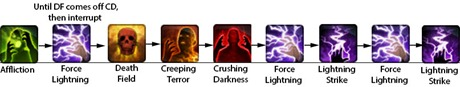 swtor-madness-sorcerer-dps-guide-rotation-3