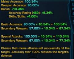 swtor-mechanics-basics-expected-damage-2