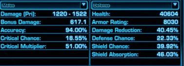 swtor-mechanics-basics-expected-damage-4